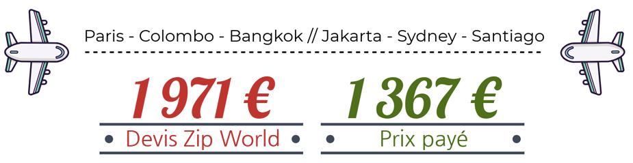 Billets tour du monde avion inforgraphie